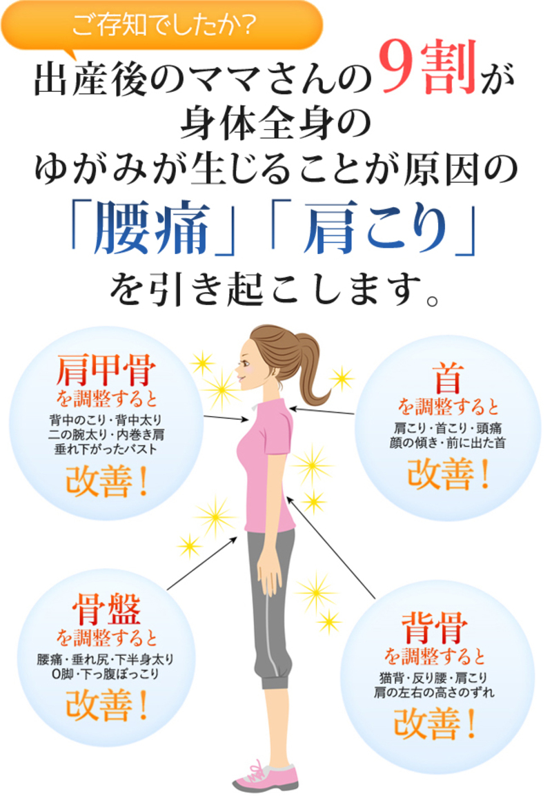 体のゆがみ(産後骨盤矯正)を整えないと腰痛や肩こりなどの痛みが起きやすいことをご存知ですか?